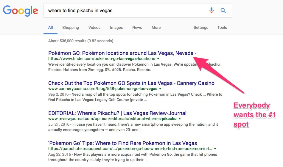 #1 spot for a search result